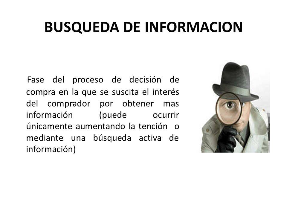 BUSQUEDA DE INFORMACION Fase del proceso de decisión de compra en la que se suscita el interés del comprador por obtener mas información (puede ocurri