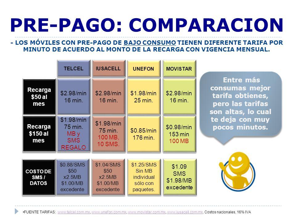PLANES: COMPARACION FUENTE TARIFAS: www.telcel.com.mx, www.unefon.com.mx, www.movistar.com.mx, www.iusacell.com.mx,* PROMEDIO DE PLANES DE $499 Y $699 YA QUE TELCEL NO TIENE DE $599.