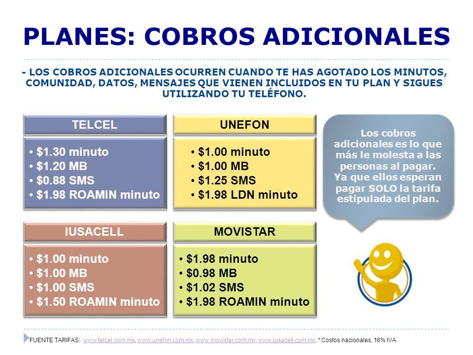 FUENTE TARIFAS: www.telcel.com.mx, www.unefon.com.mx, www.movistar.com.mx, www.iusacell.com.mx.