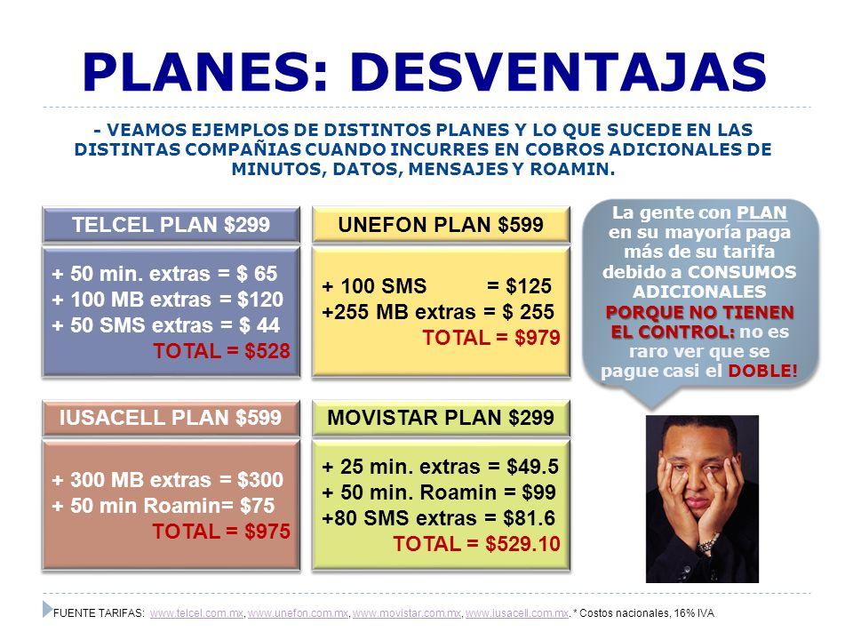 FUENTE TARIFAS: www.telcel.com.mx, www.unefon.com.mx, www.movistar.com.mx, www.iusacell.com.mx. * Costos nacionales, 16% IVAwww.telcel.com.mxwww.unefo