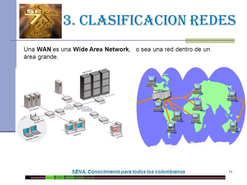 11 SENA, Conocimiento para todos los colombianos 3. Clasificacion redes Una WAN es una Wide Area Network, o sea una red dentro de un área grande.