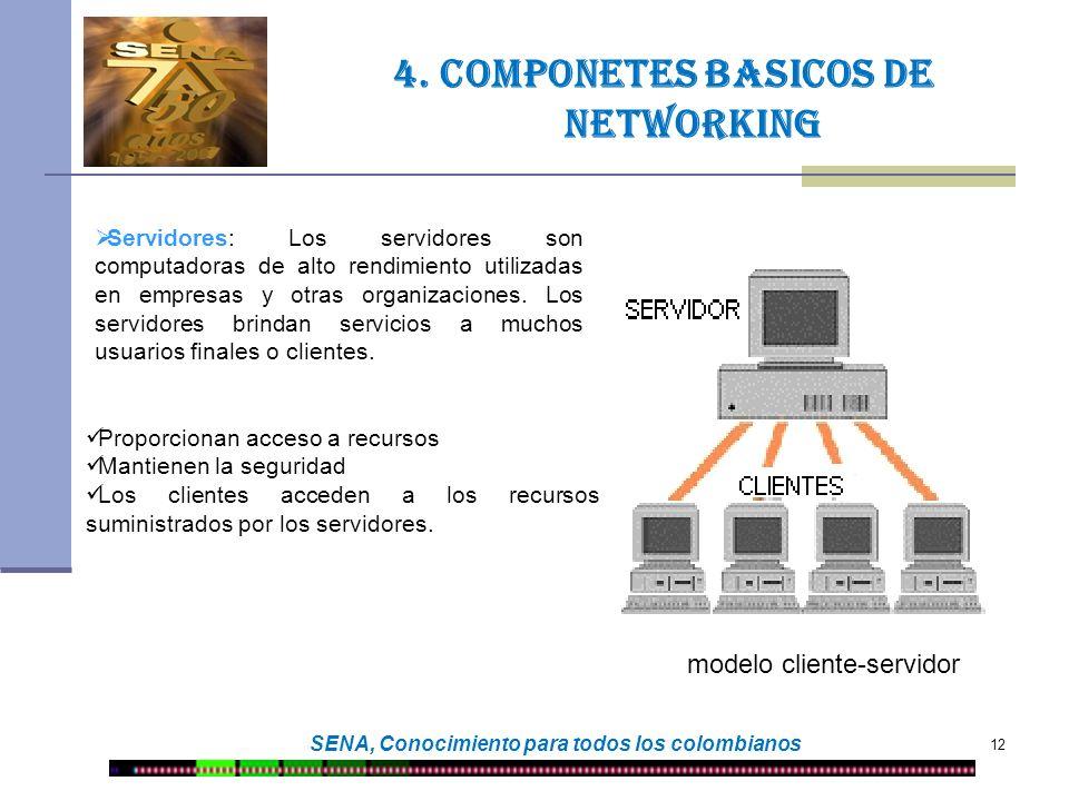 12 SENA, Conocimiento para todos los colombianos 4. COMPONETES BASICOS DE NETWORKING Servidores: Los servidores son computadoras de alto rendimiento u