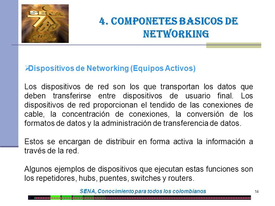 14 SENA, Conocimiento para todos los colombianos 4. COMPONETES BASICOS DE NETWORKING Dispositivos de Networking (Equipos Activos) Los dispositivos de