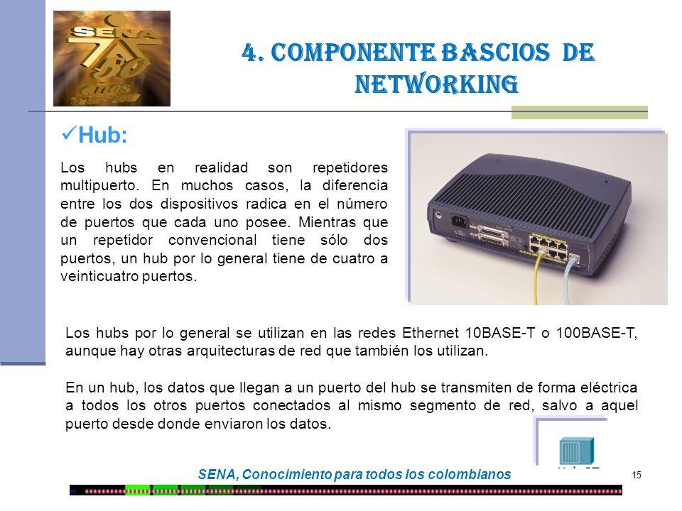 15 SENA, Conocimiento para todos los colombianos Hub: Los hubs en realidad son repetidores multipuerto. En muchos casos, la diferencia entre los dos d