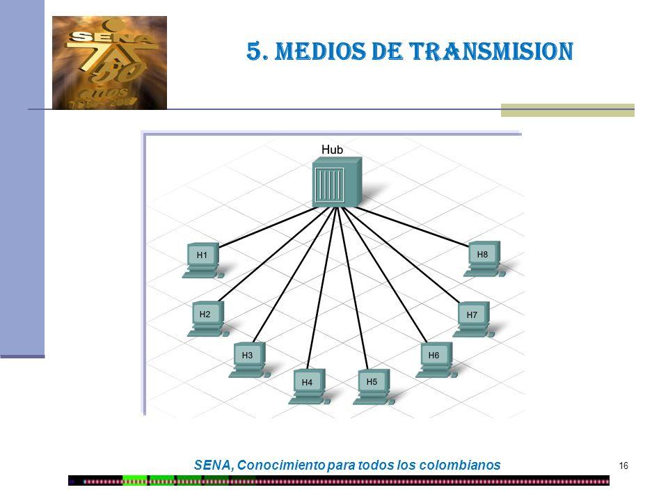16 SENA, Conocimiento para todos los colombianos 5. Medios de transmision