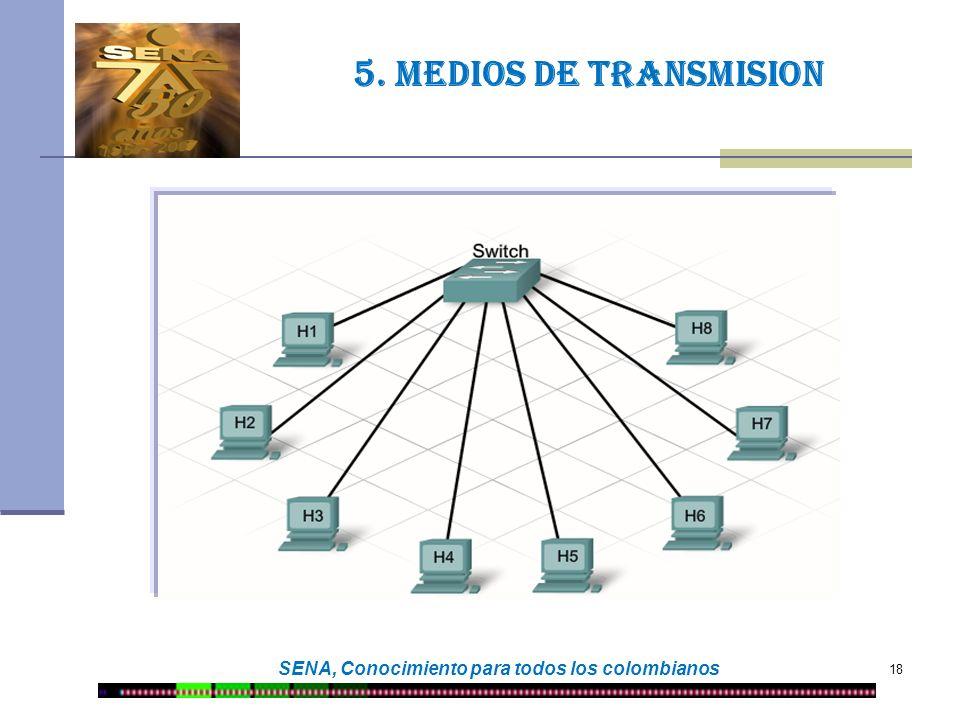 18 SENA, Conocimiento para todos los colombianos 5. Medios de transmision