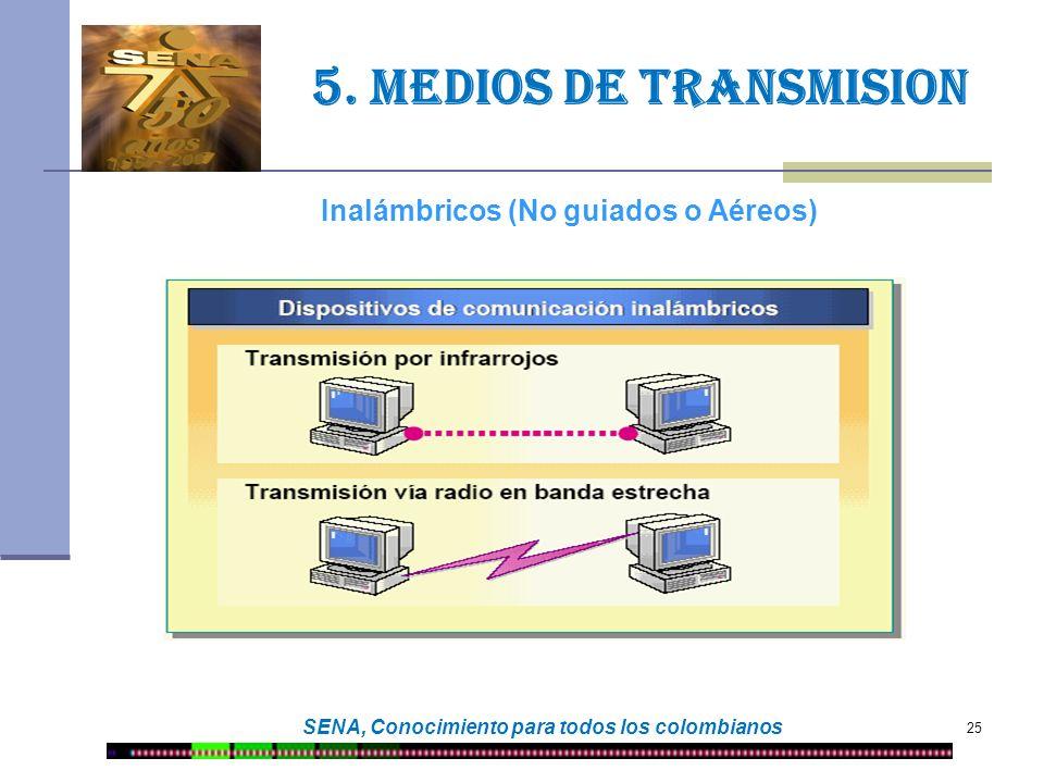 25 SENA, Conocimiento para todos los colombianos 5. Medios de transmision Inalámbricos (No guiados o Aéreos)