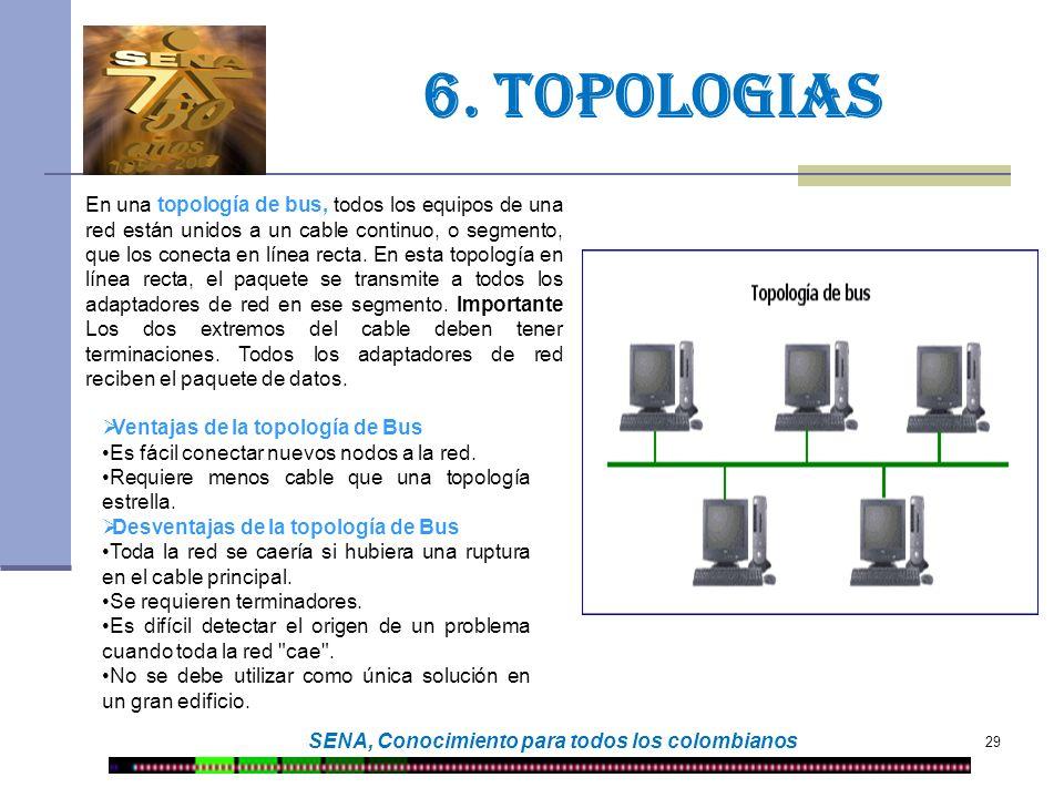 29 SENA, Conocimiento para todos los colombianos 6. TOPOLOGIAS En una topología de bus, todos los equipos de una red están unidos a un cable continuo,