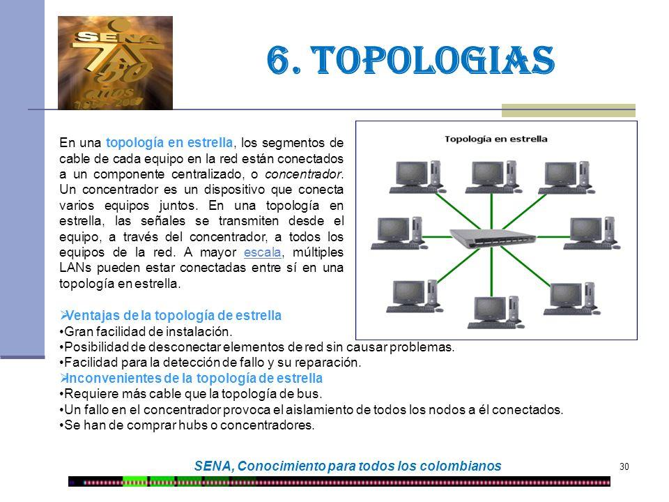 30 SENA, Conocimiento para todos los colombianos 6. TOPOLOGIAS En una topología en estrella, los segmentos de cable de cada equipo en la red están con