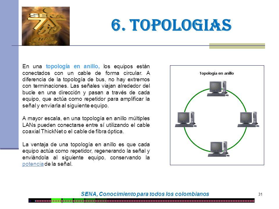 31 SENA, Conocimiento para todos los colombianos 6. TOPOLOGIAS En una topología en anillo, los equipos están conectados con un cable de forma circular