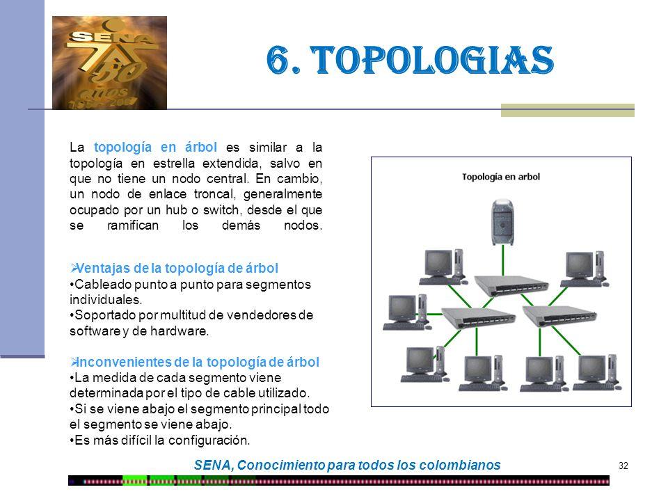 32 SENA, Conocimiento para todos los colombianos 6. TOPOLOGIas La topología en árbol es similar a la topología en estrella extendida, salvo en que no