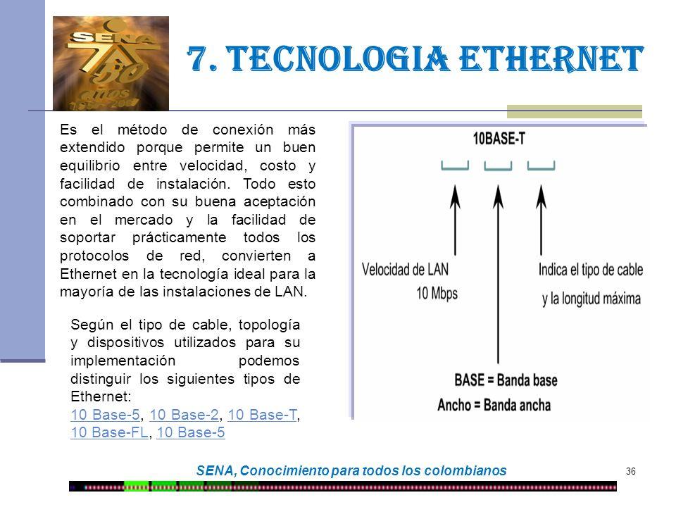 36 SENA, Conocimiento para todos los colombianos 7. Tecnologia ethernet Es el método de conexión más extendido porque permite un buen equilibrio entre