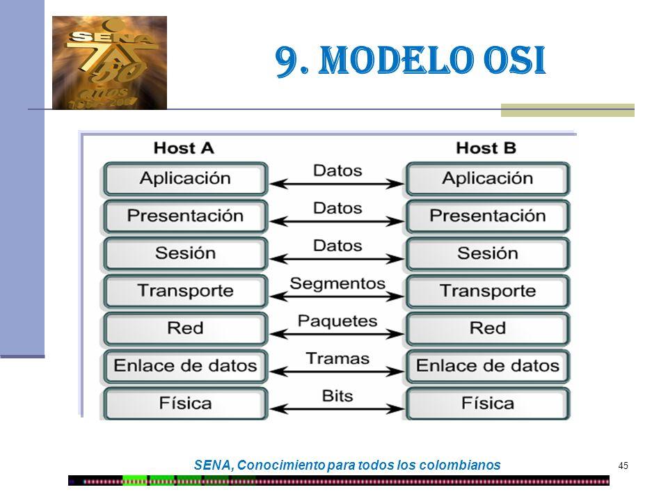 45 SENA, Conocimiento para todos los colombianos 9. Modelo osi
