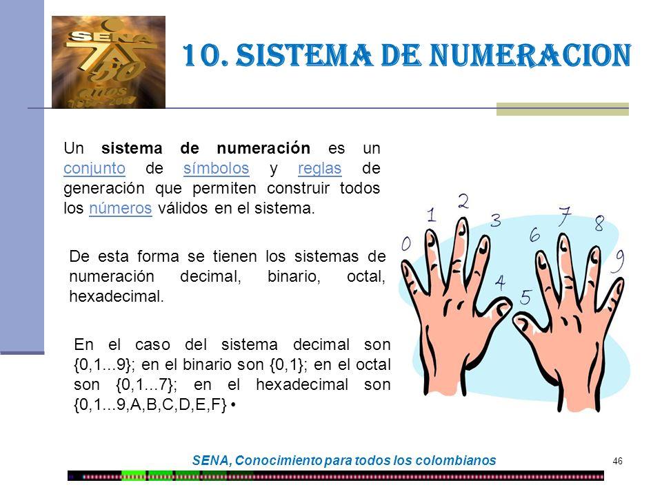 46 SENA, Conocimiento para todos los colombianos 10. Sistema de numeracion Un sistema de numeración es un conjunto de símbolos y reglas de generación