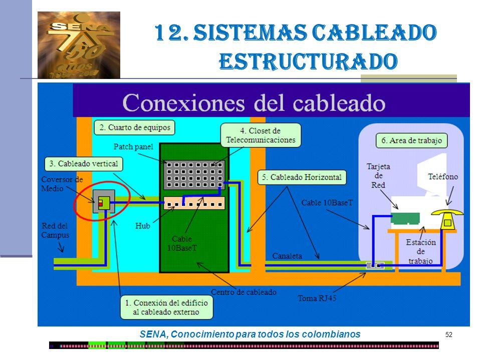 52 SENA, Conocimiento para todos los colombianos 12. Sistemas cableado estructurado