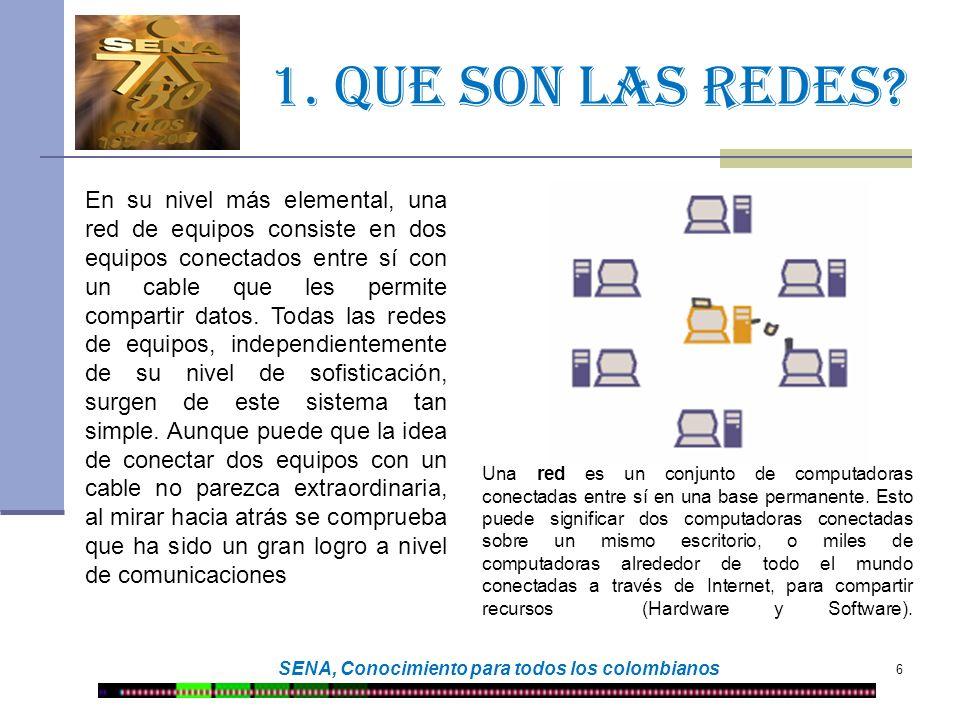 1. QUE SON LAS REDES? 6 SENA, Conocimiento para todos los colombianos En su nivel más elemental, una red de equipos consiste en dos equipos conectados