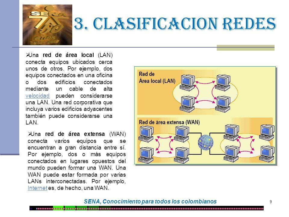 3. Clasificacion redes 9 SENA, Conocimiento para todos los colombianos Una red de área local (LAN) conecta equipos ubicados cerca unos de otros. Por e