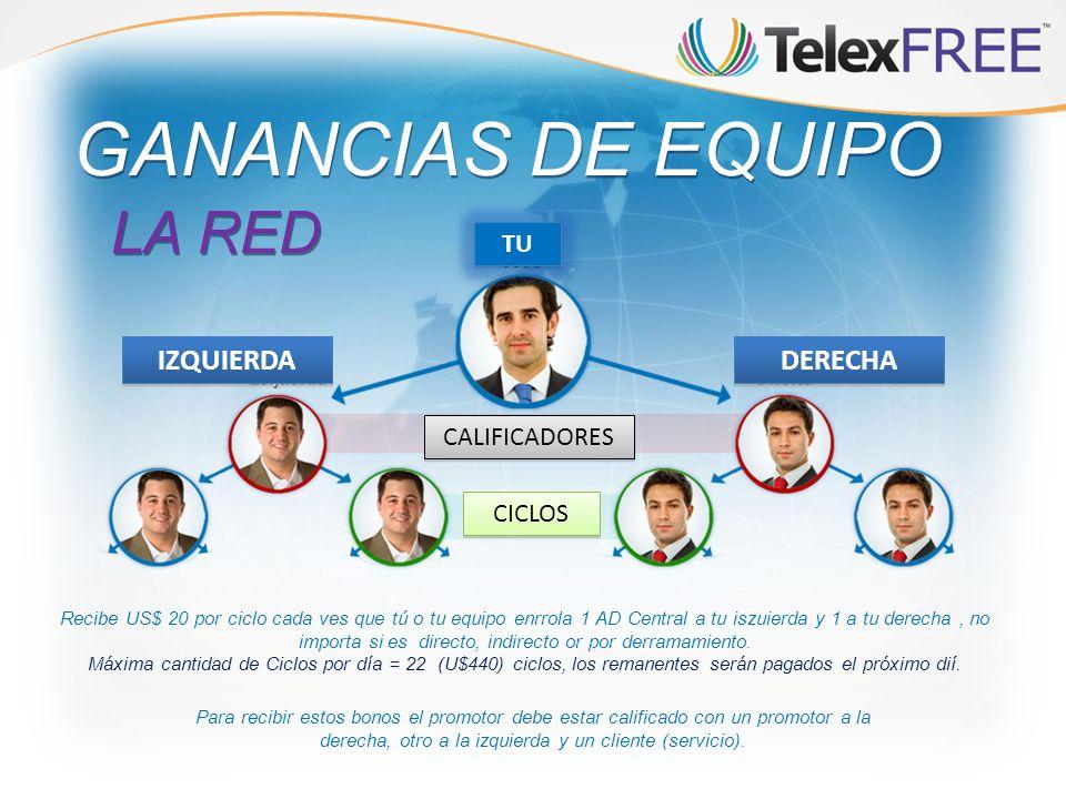 GANANCIAS DE EQUIPO LA RED Recibe US$ 20 por ciclo cada ves que tú o tu equipo enrrola 1 AD Central a tu iszuierda y 1 a tu derecha, no importa si es directo, indirecto or por derramamiento.