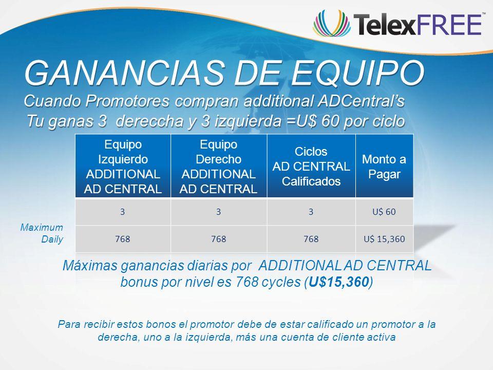 GANANCIAS DE EQUIPO Cuando Promotores compran additional ADCentrals Tu ganas 3 dereccha y 3 izquierda =U$ 60 por ciclo Cuando Promotores compran addit