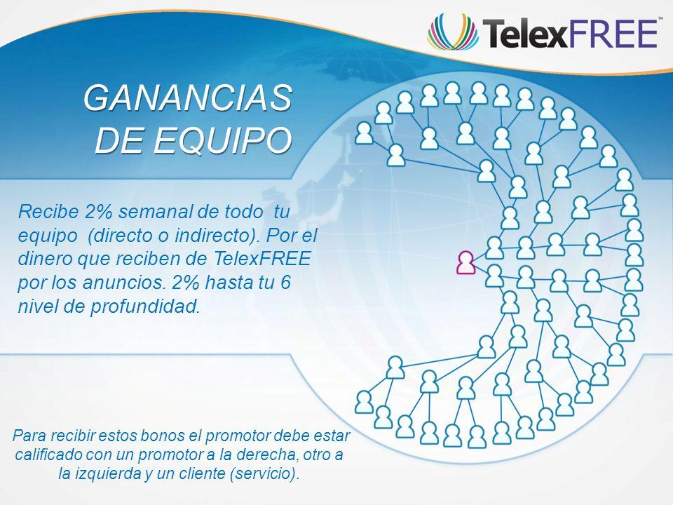 GANANCIAS DE EQUIPO GANANCIAS DE EQUIPO Recibe 2% semanal de todo tu equipo (directo o indirecto). Por el dinero que reciben de TelexFREE por los anun