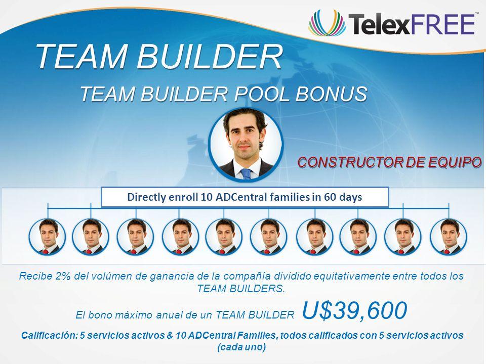 Calificación: 5 servicios activos & 10 ADCentral Families, todos calificados con 5 servicios activos (cada uno). TEAM BUILDER TEAM BUILDER POOL BONUS