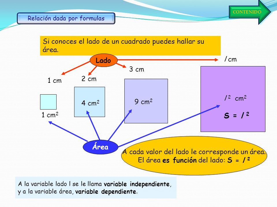 Una función puede darse mediante una gráfica. Ejemplo: En la gráfica siguiente se da el consumo de gasolina de un coche según la velocidad a la que ci