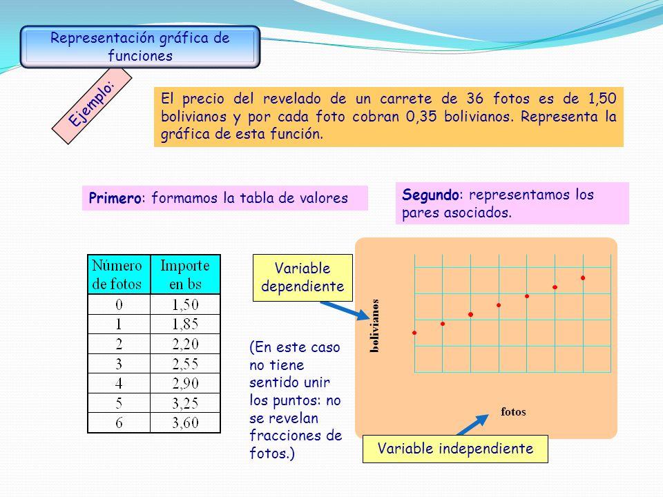 La fórmula que expresa el área de un cuadrado en función de su lado es S = l 2 Para representarla gráficamente : Primero: formamos la tabla de valores