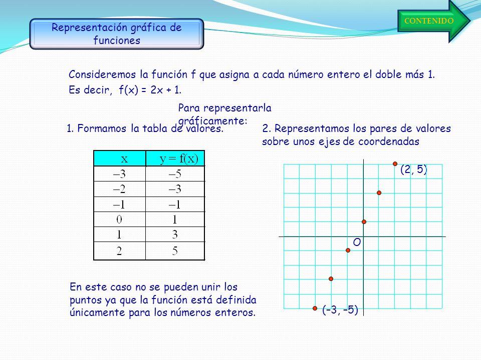 La planta de Macinto ha ido creciendo con el tiempo según se indica en la tabla: Para representarla gráficamente: representamos los pares de valores s