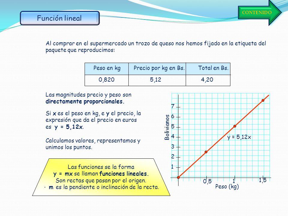 Vamos a representar gráficamente otras funciones lineales. 51 y = 5x –5–1 21 y = 2x 42 – 44 y = – x 3–3 00 y = 0,2x 15 x y Representa las siguientes f
