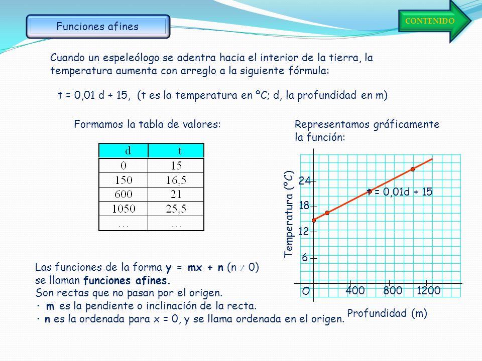 Representa las siguientes funciones: a) y = x +1 ; b) y = x – 3; c) y = 2x +3; d) y = 2x – 4 –30 y = x – 3 14 –40 y = 2x – 4 23 10 y = x + 1 43 30 y =