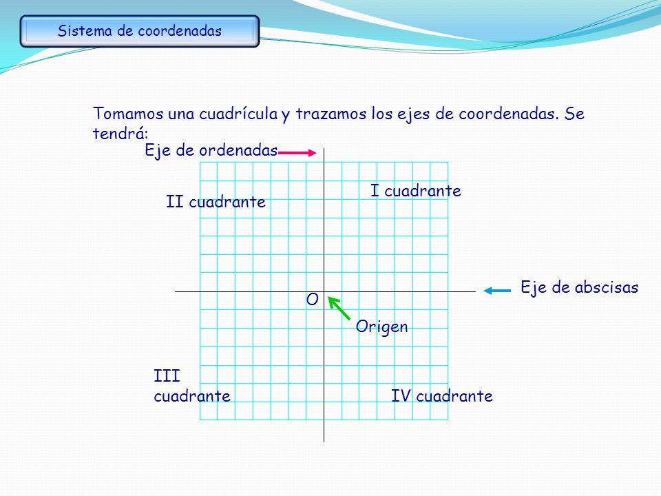Observa: – La catedral está en el punto (1, 3). – La alcaldía en el punto (4, 1). Para situar un punto en el plano se necesitan dos rectas perpendicul