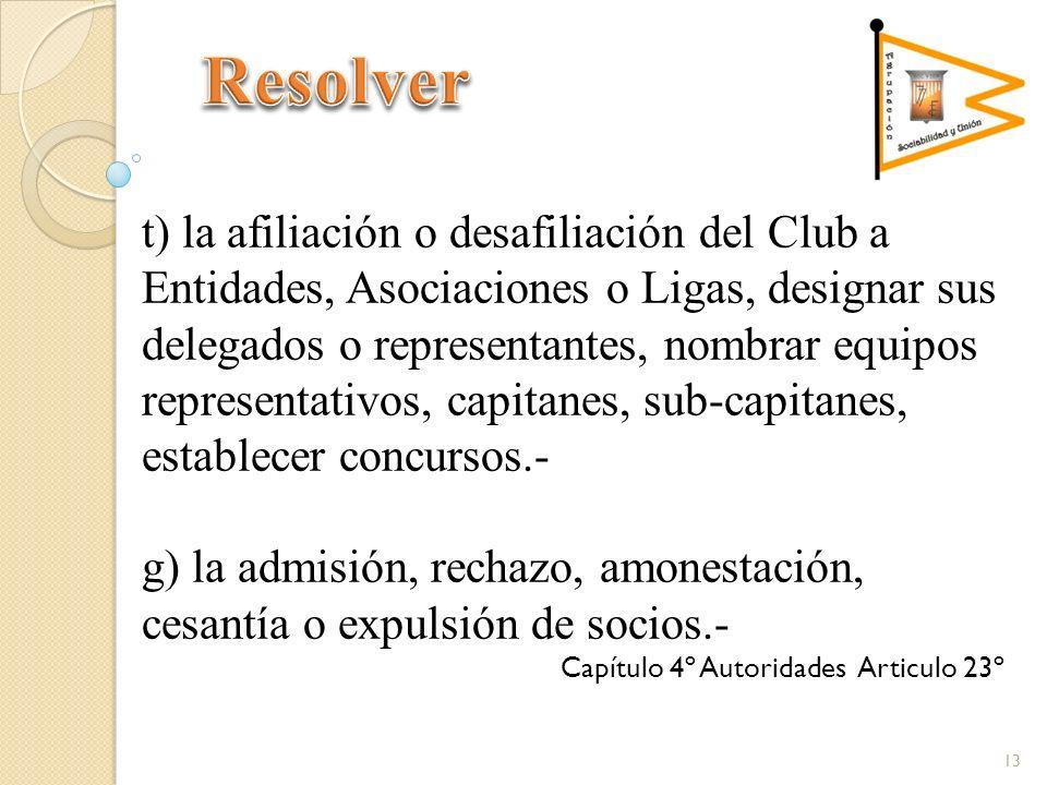 t) la afiliación o desafiliación del Club a Entidades, Asociaciones o Ligas, designar sus delegados o representantes, nombrar equipos representativos,