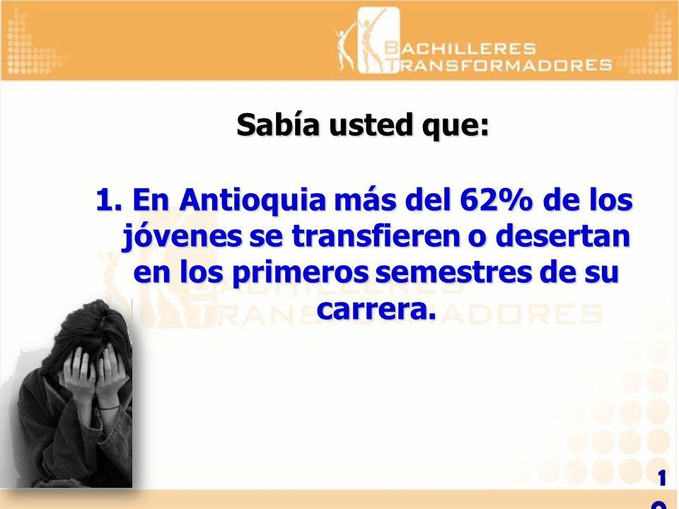 Sabía usted que: 1. En Antioquia más del 62% de los jóvenes se transfieren o desertan en los primeros semestres de su carrera. 10