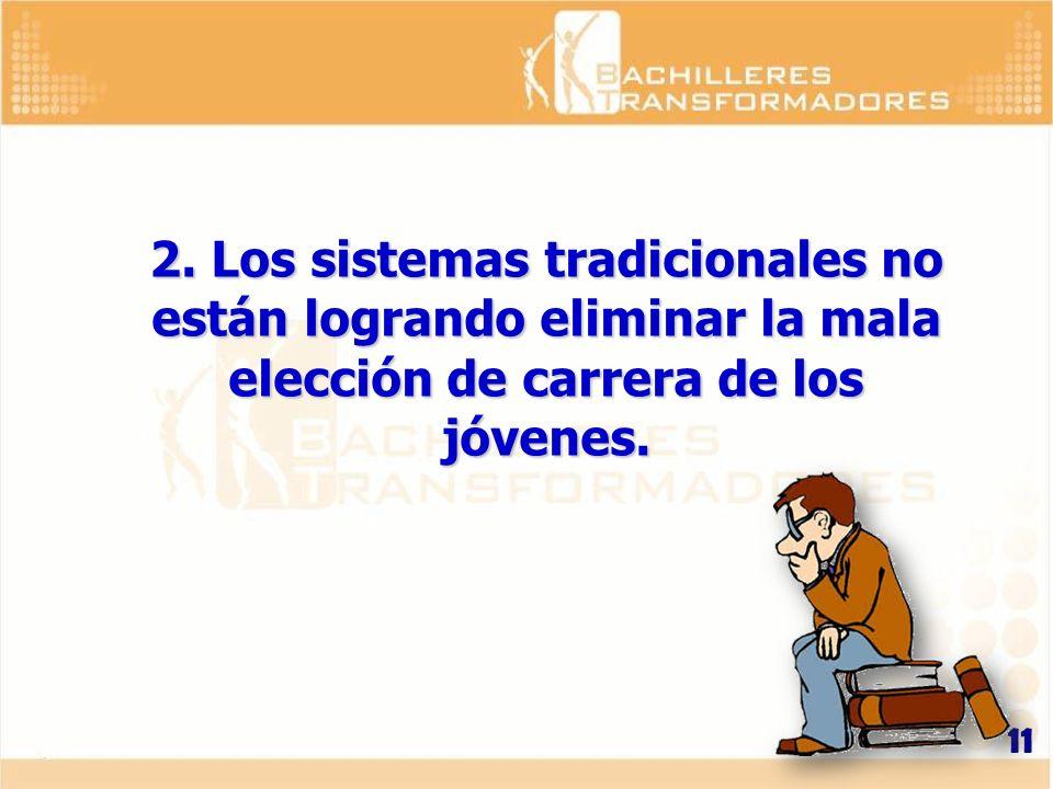 2. Los sistemas tradicionales no están logrando eliminar la mala elección de carrera de los jóvenes. 11