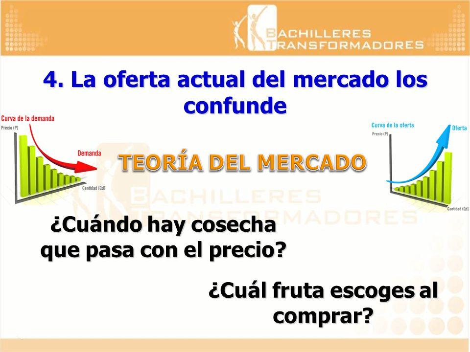 ¿Cuándo hay cosecha que pasa con el precio? ¿Cuál fruta escoges al comprar? 4. La oferta actual del mercado los confunde