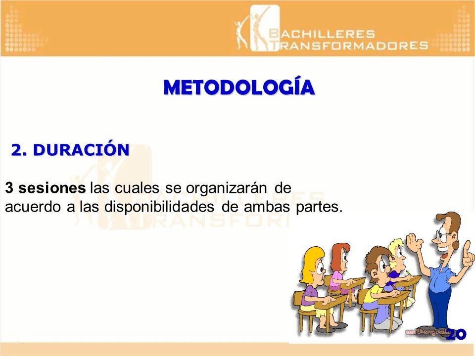 METODOLOGÍA 2. DURACIÓN 2. DURACIÓN 3 sesiones las cuales se organizarán de acuerdo a las disponibilidades de ambas partes. 20