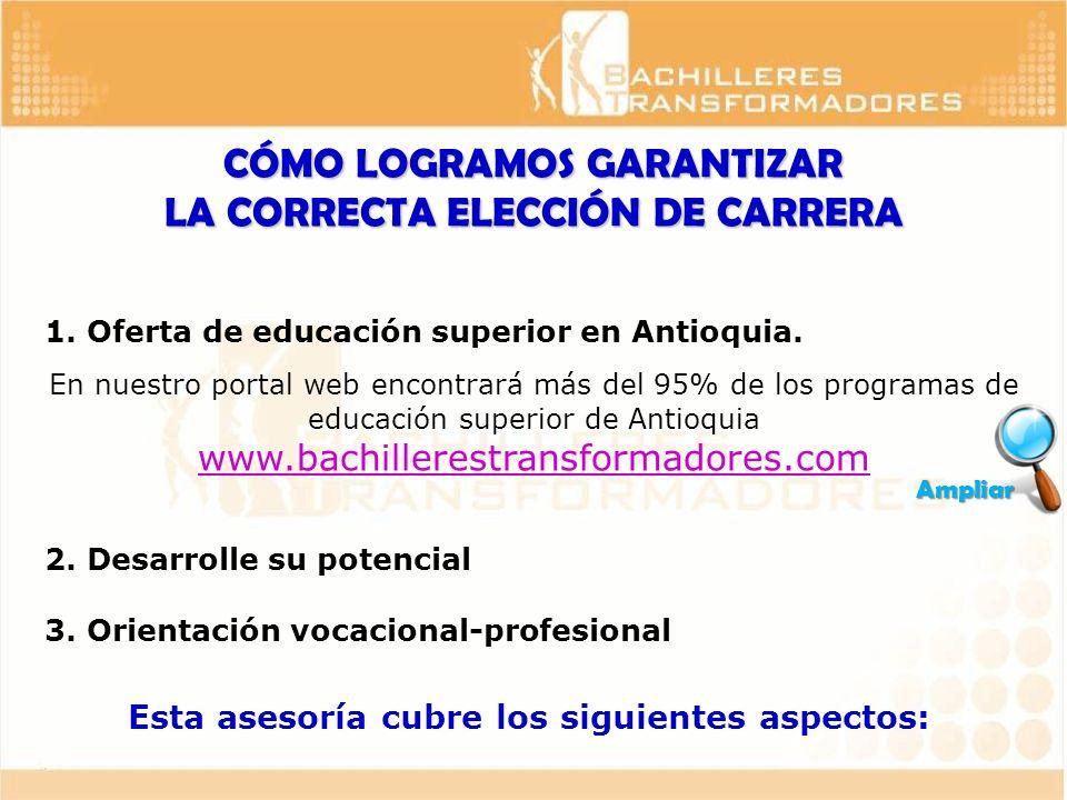 1. Oferta de educación superior en Antioquia. En nuestro portal web encontrará más del 95% de los programas de educación superior de Antioquia www.bac