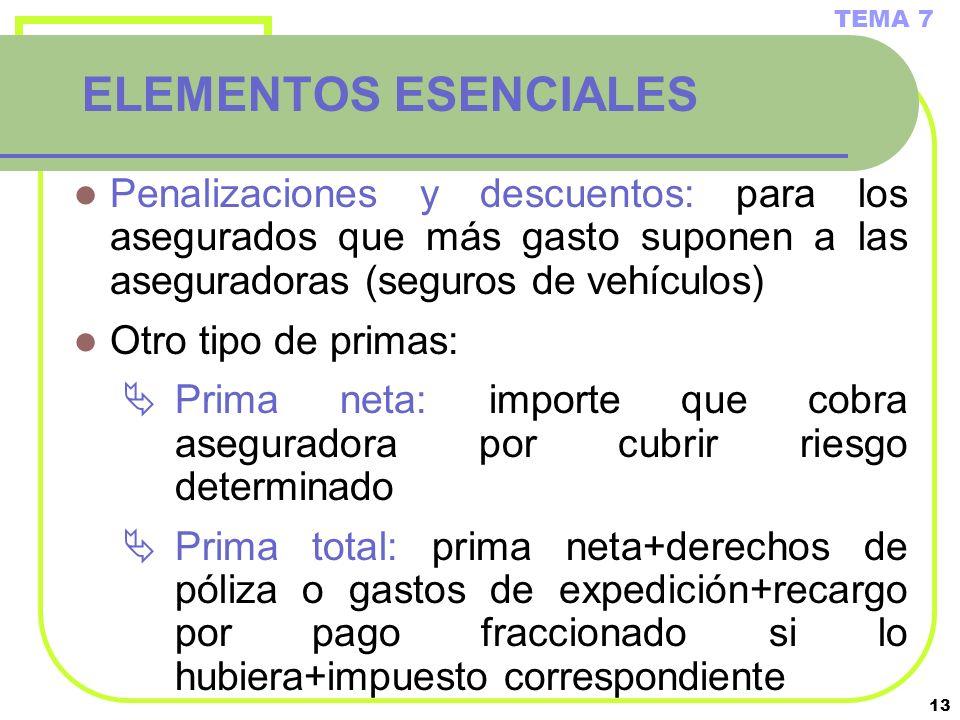 13 ELEMENTOS ESENCIALES Penalizaciones y descuentos: para los asegurados que más gasto suponen a las aseguradoras (seguros de vehículos) Otro tipo de