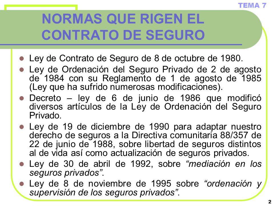 2 NORMAS QUE RIGEN EL CONTRATO DE SEGURO TEMA 7 Ley de Contrato de Seguro de 8 de octubre de 1980. Ley de Ordenación del Seguro Privado de 2 de agosto