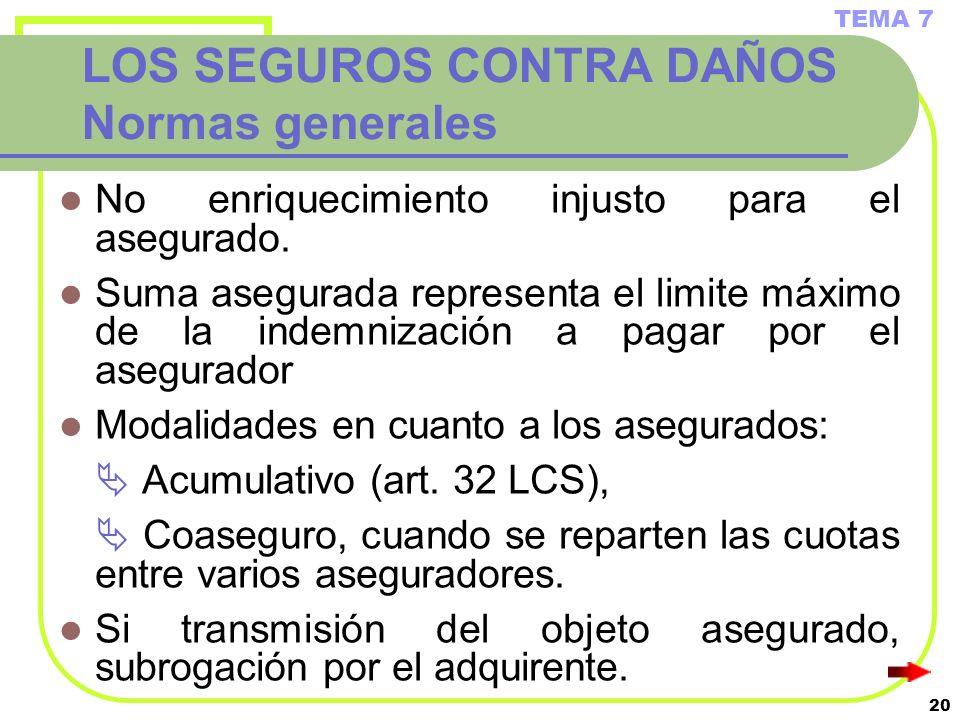 20 LOS SEGUROS CONTRA DAÑOS Normas generales No enriquecimiento injusto para el asegurado. Suma asegurada representa el limite máximo de la indemnizac