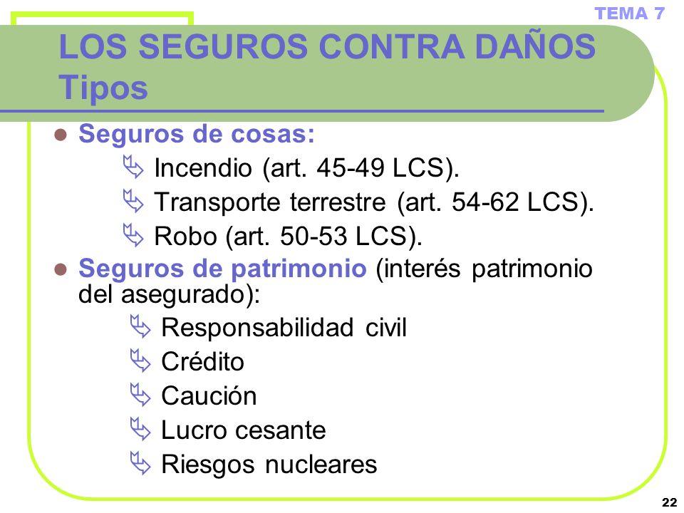 22 LOS SEGUROS CONTRA DAÑOS Tipos Seguros de cosas: Incendio (art. 45-49 LCS). Transporte terrestre (art. 54-62 LCS). Robo (art. 50-53 LCS). Seguros d