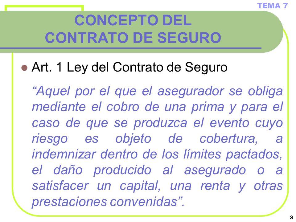 3 CONCEPTO DEL CONTRATO DE SEGURO TEMA 7 Art. 1 Ley del Contrato de Seguro Aquel por el que el asegurador se obliga mediante el cobro de una prima y p