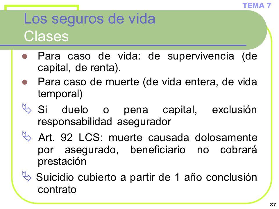 37 Los seguros de vida Clases Para caso de vida: de supervivencia (de capital, de renta). Para caso de muerte (de vida entera, de vida temporal) Si du