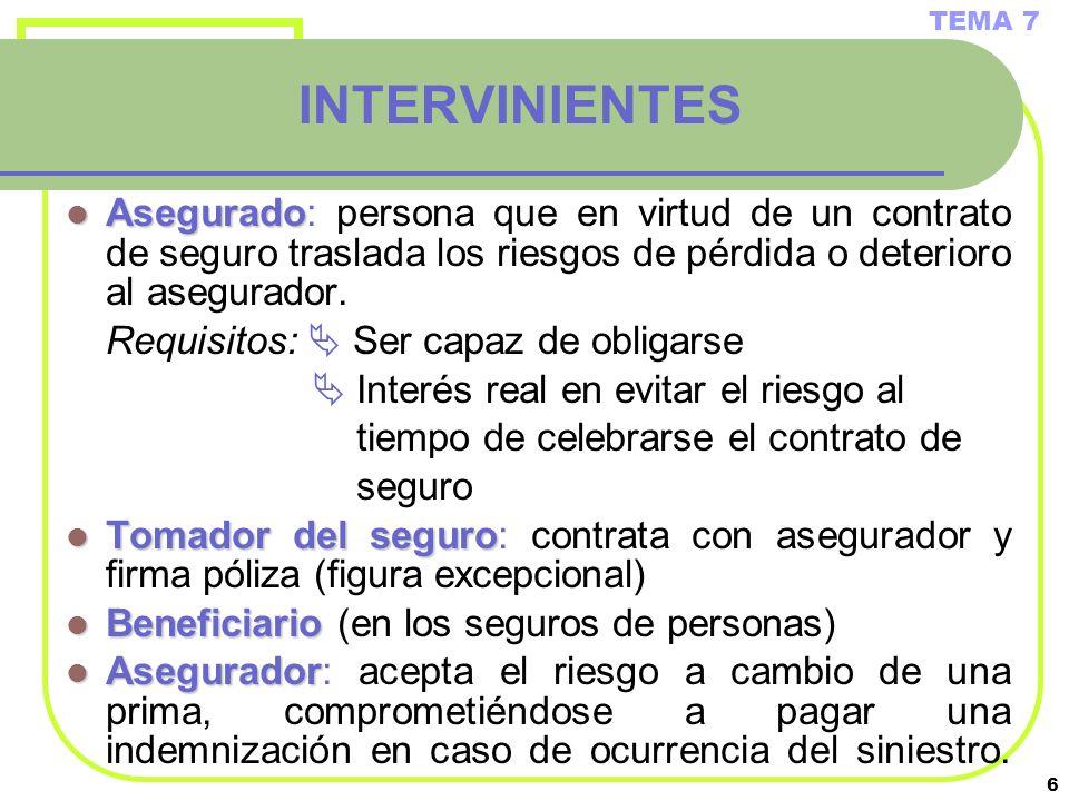 6 INTERVINIENTES Asegurado Asegurado: persona que en virtud de un contrato de seguro traslada los riesgos de pérdida o deterioro al asegurador. Requis