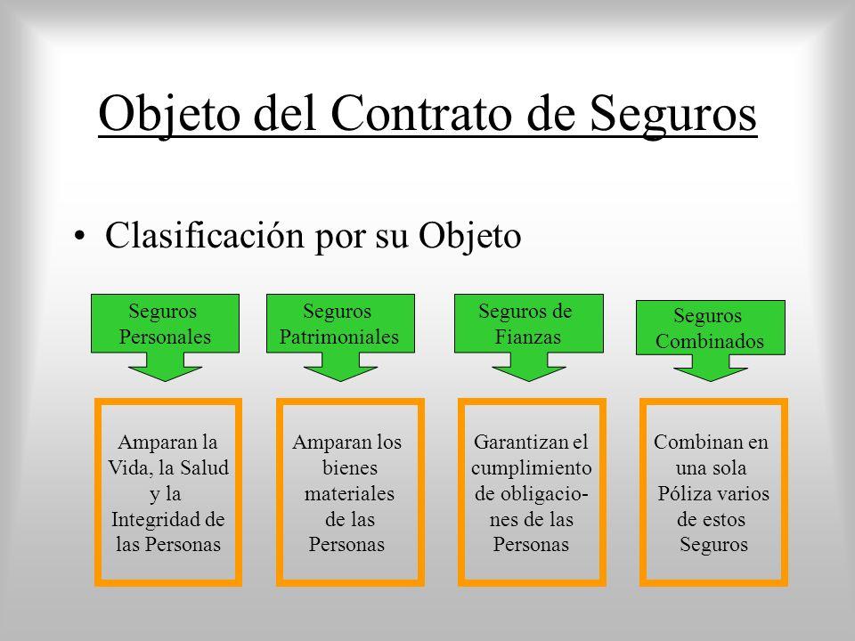 Objeto del Contrato de Seguros Clasificación por su Objeto Seguros Patrimoniales Seguros de Fianzas Seguros Combinados Seguros Personales Amparan los