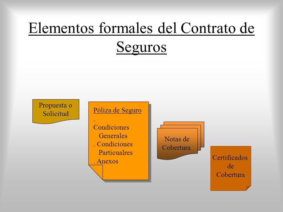 Elementos formales del Contrato de Seguros Póliza de Seguro. Condiciones Generales. Condiciones Particualres. Anexos Póliza de Seguro. Condiciones Gen