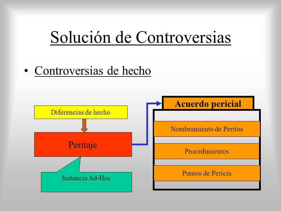 Solución de Controversias Controversias de hecho Diferencias de hecho Peritaje Acuerdo pericial Procedimientos Puntos de Pericia Nombramiento de Peritos Instancia Ad-Hoc