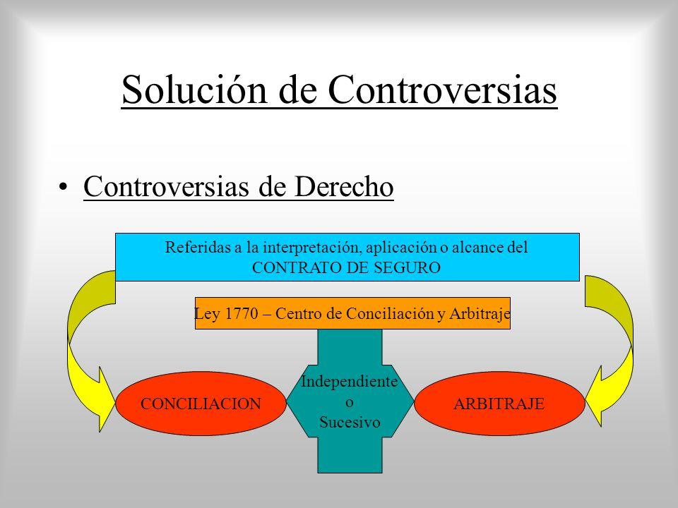 Solución de Controversias Controversias de Derecho Referidas a la interpretación, aplicación o alcance del CONTRATO DE SEGURO ARBITRAJECONCILIACION Independiente o Sucesivo Ley 1770 – Centro de Conciliación y Arbitraje