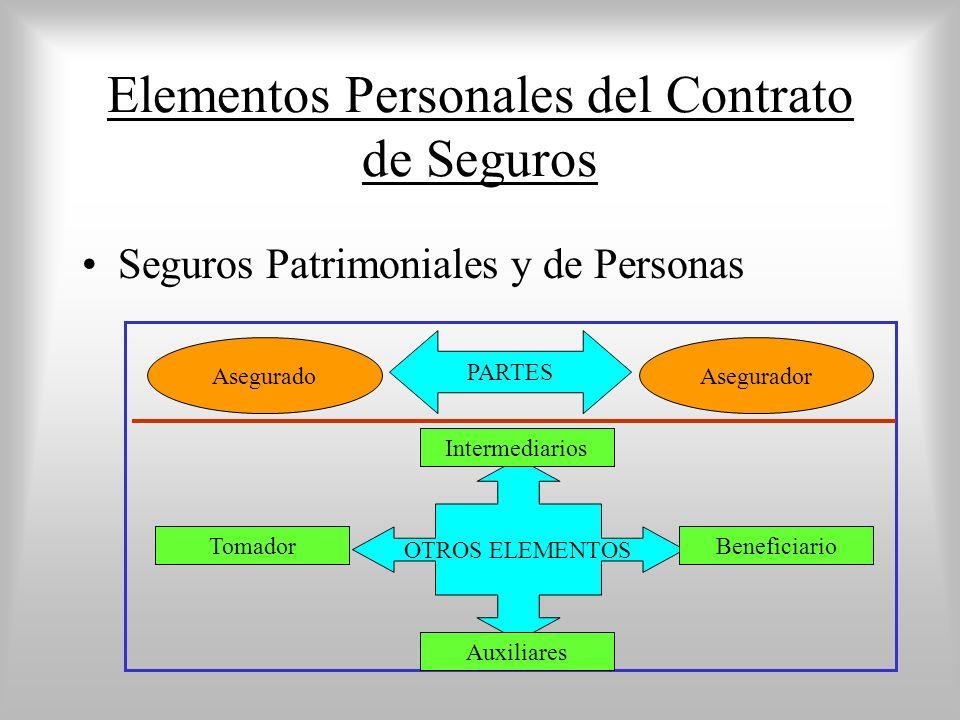 Elementos Personales del Contrato de Seguros Seguros Patrimoniales y de Personas PARTES OTROS ELEMENTOS Intermediarios BeneficiarioTomador Auxiliares AseguradorAsegurado