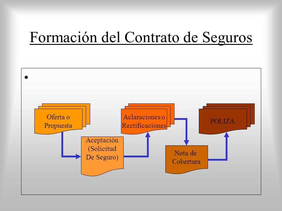 Formación del Contrato de Seguros Aclaraciones o Rectificaciones POLIZA Oferta o Propuesta Nota de Cobertura Aceptación (Solicitud De Seguro)